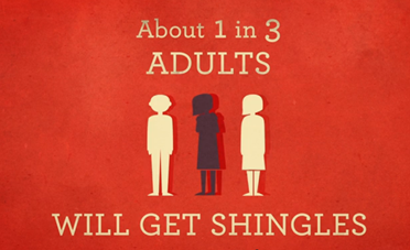 shingles explained